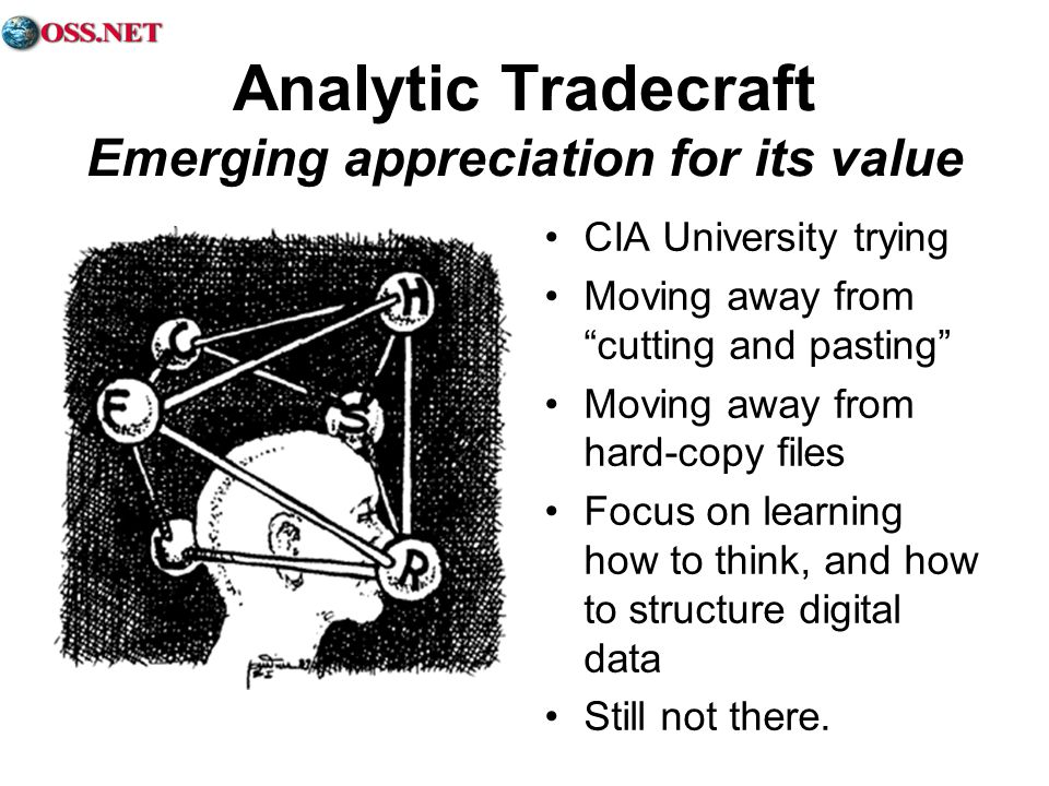 Analytic Tradecraft Emerging appreciation for its value CIA University trying Moving away from cutting and pasting Moving away from hard-copy files Fo
