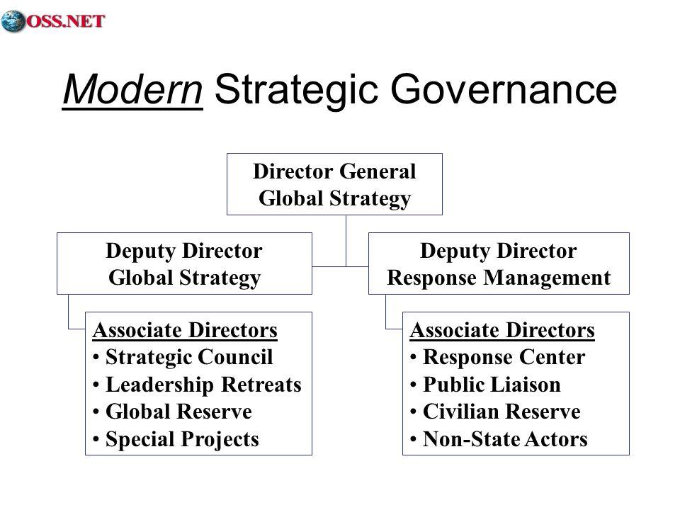 Modern Strategic Governance Director General Global Strategy Deputy Director Global Strategy Deputy Director Response Management Associate Directors S