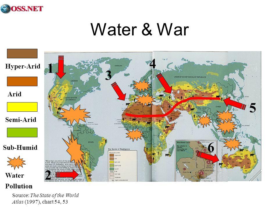 Water & War Source: The State of the World Atlas (1997), chart 54, 53 Hyper-Arid Sub-Humid Arid Semi-Arid Water Pollution 1 2 3 4 5 6