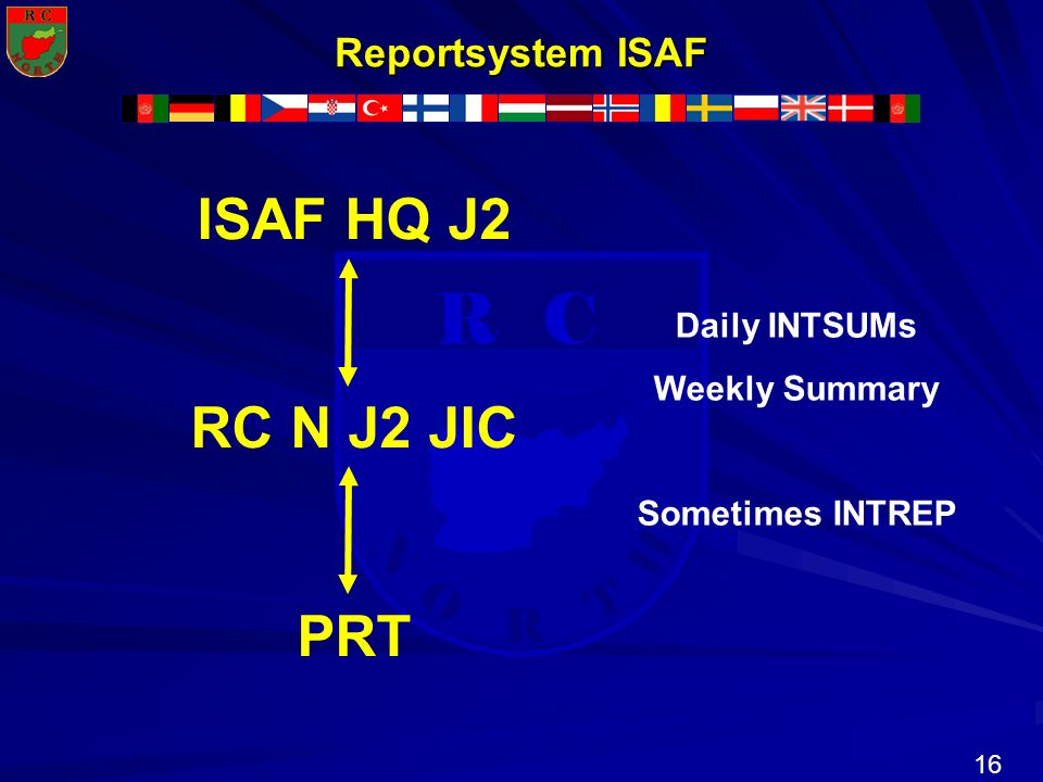 16 N R T H R C O Reportsystem ISAF ISAF HQ J2 RC N J2 JIC PRT Daily INTSUMs Weekly Summary Sometimes INTREP