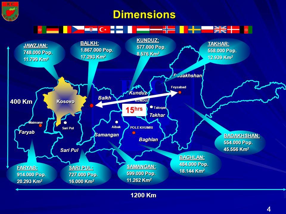 4 N R T H R C O Dimensions Dimensions Taloqan Aibak POLE KHUMRI Sari Pul Shiberghan Faryab Jawzjan Takhar Baghlan Balkh Samangan KUNDUZ Feyzabad Kundu