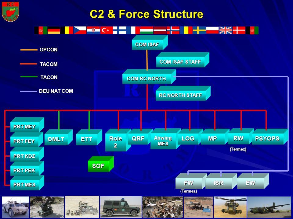 6 N R T H R C O FW Role 2 QRF Airwing MES LOGMP COM ISAF COM ISAF STAFF RW COM RC NORTH PRT MES OPCON TACOM C2 & Force Structure (Termez) ETT ETT TACO