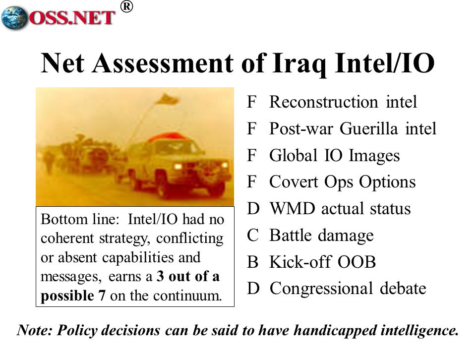 ® Net Assessment of Iraq Intel/IO F Reconstruction intel F Post-war Guerilla intel F Global IO Images F Covert Ops Options D WMD actual status C Battl