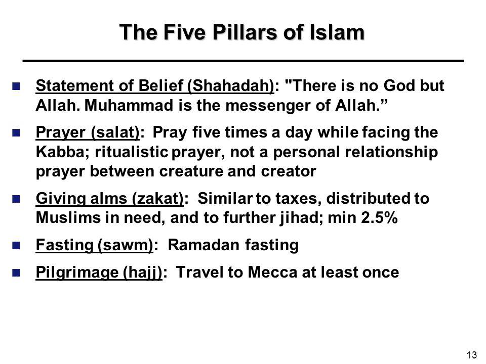 The Five Pillars of Islam Statement of Belief (Shahadah):
