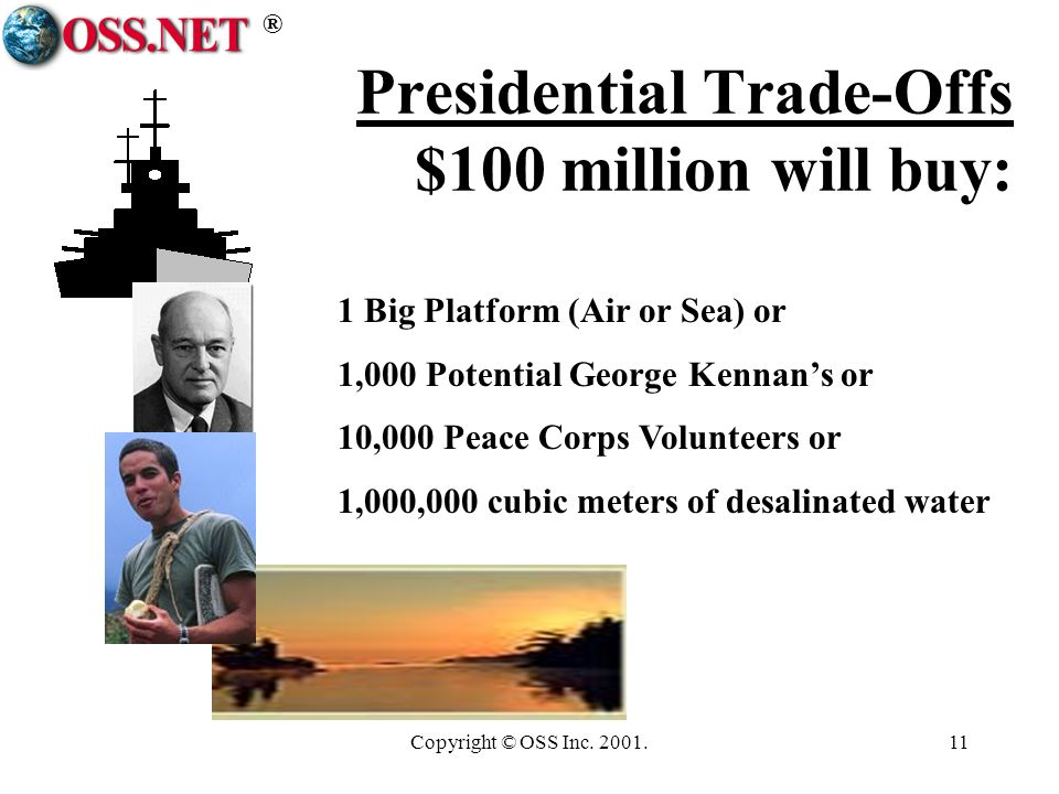 ® Copyright © OSS Inc. 2001.11 Presidential Trade-Offs $100 million will buy: 1 Big Platform (Air or Sea) or 1,000 Potential George Kennans or 10,000