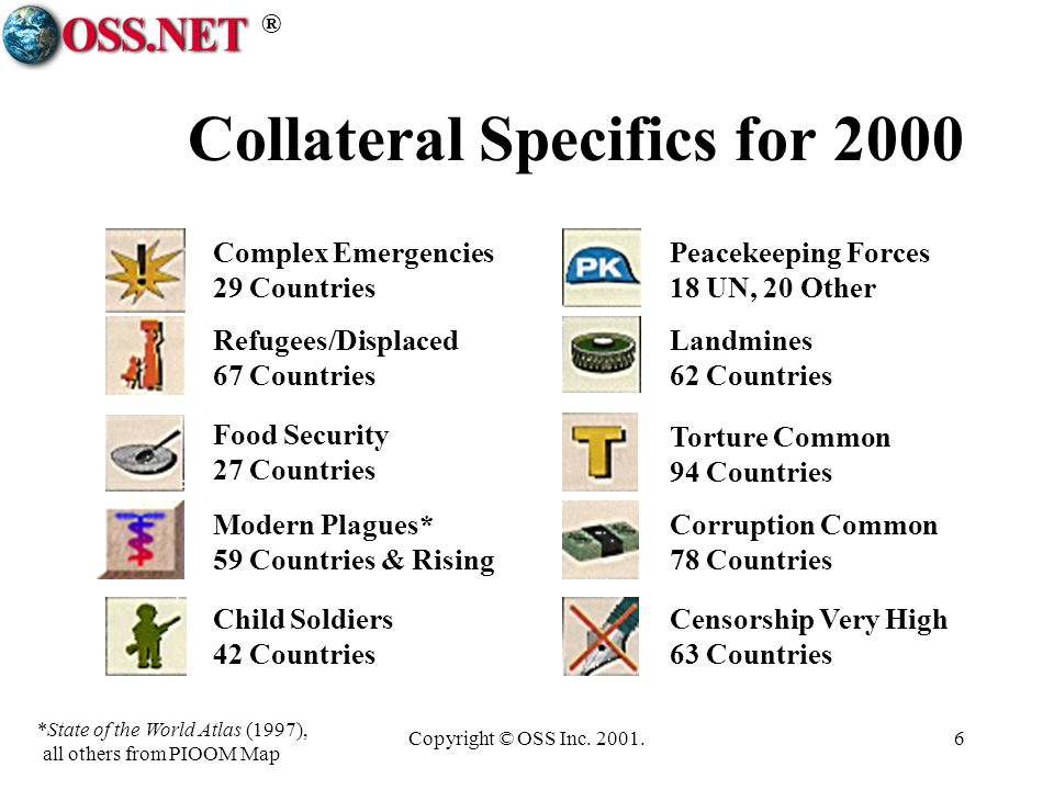 ® Copyright © OSS Inc. 2001.6 Collateral Specifics for 2000 Complex Emergencies 29 Countries Refugees/Displaced 67 Countries Food Security 27 Countrie