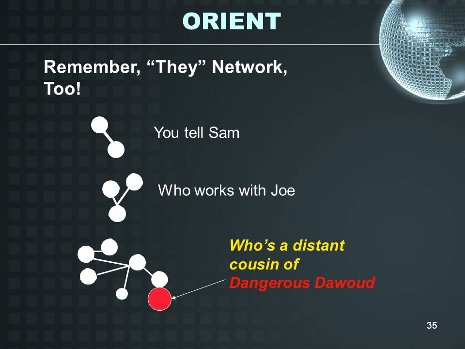 35 Remember, They Network, Too! You tell Sam Who works with Joe Whos a distant cousin of Dangerous Dawoud ORIENT