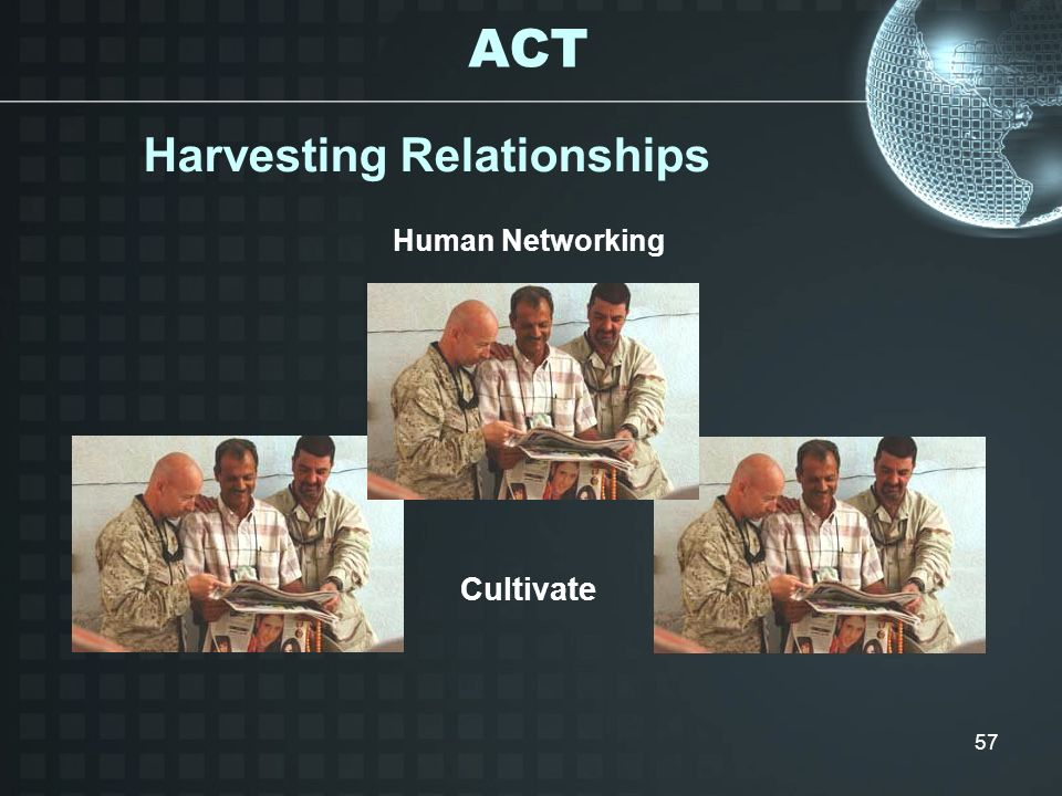 57 Human Networking Cultivate Harvesting Relationships ACT
