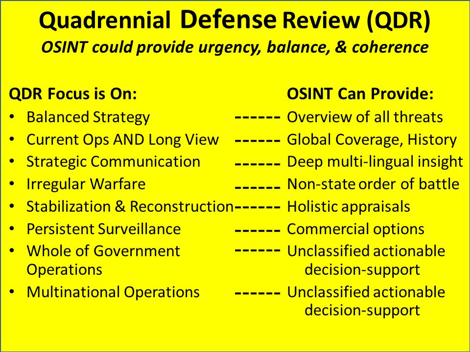 Contradictions versus Coherence CONTRADICTIONS Established as a source but Critical to success of the traditional disciplines but Vital to all-source requirements, collection management, and analysis but Vital to Coalition and Stabilization Operations but COHERENCE not managed as a source funded and managed on margin lacking centralized defense program not available as a deliverable