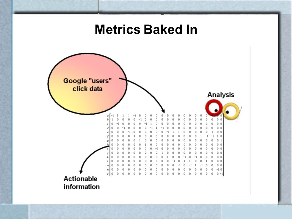 Metrics Baked In