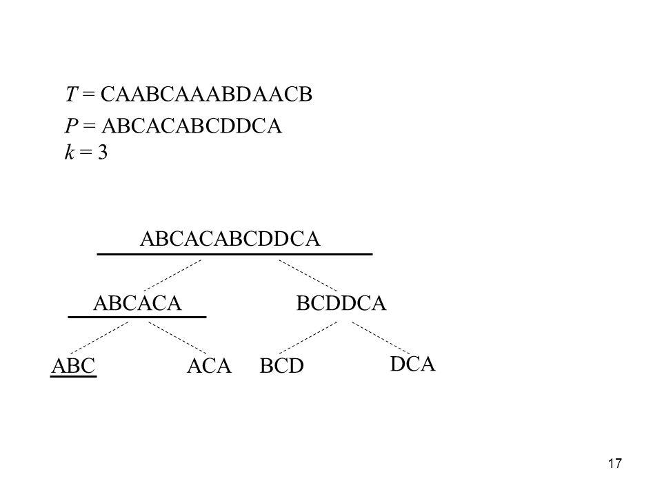17 T = CAABCAAABDAACB P = ABCACABCDDCA k = 3 ABCACABCDDCA ABCACABCDDCA ABCACABCD DCA