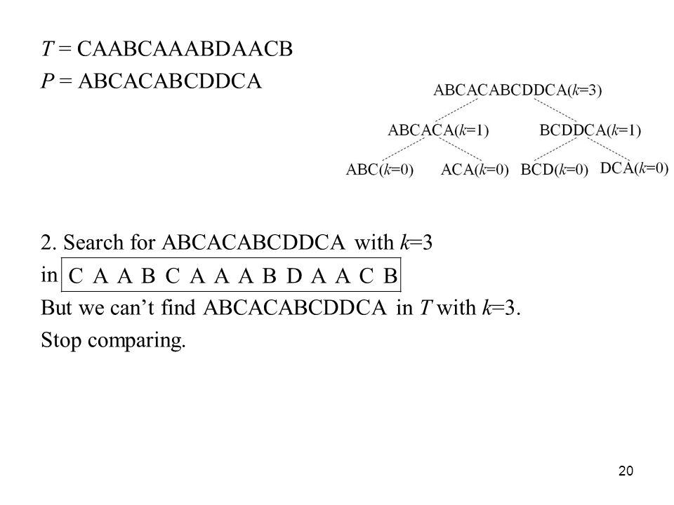 20 T = CAABCAAABDAACB P = ABCACABCDDCA 2. Search for ABCACABCDDCA with k=3 in But we cant find ABCACABCDDCA in T with k=3. Stop comparing. CAABCAAABDA