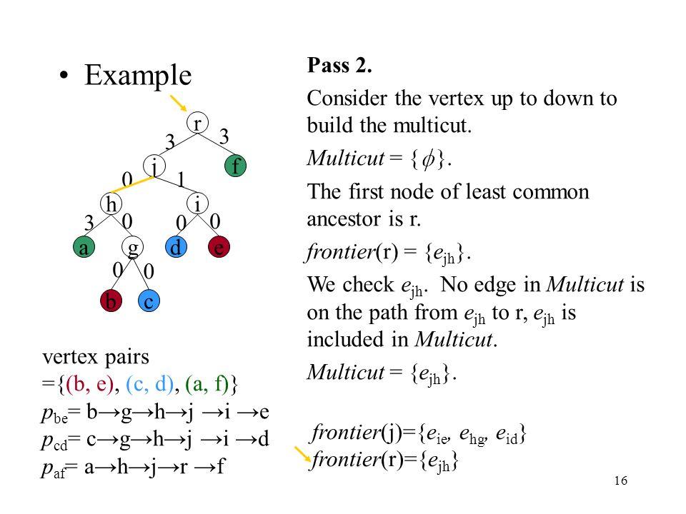 16 3 3 3 0 0 0 10 0 0 Example r jf h i agde bc vertex pairs ={(b, e), (c, d), (a, f)} p be = bghj i e p cd = cghj i d p af = ahjr f Pass 2.