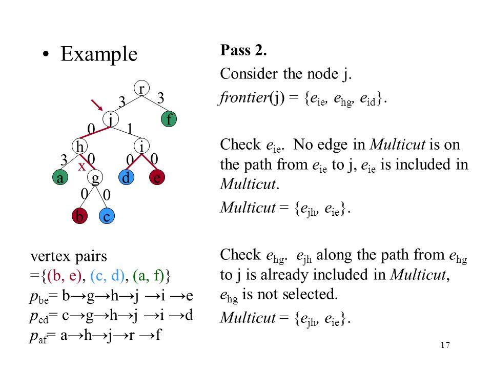 17 3 3 3 0 0 0 10 0 0 Example r jf h i agde bc vertex pairs ={(b, e), (c, d), (a, f)} p be = bghj i e p cd = cghj i d p af = ahjr f Pass 2.
