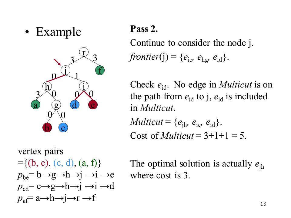 18 3 3 3 0 0 0 10 0 0 Example r jf h i agde bc vertex pairs ={(b, e), (c, d), (a, f)} p be = bghj i e p cd = cghj i d p af = ahjr f Pass 2.