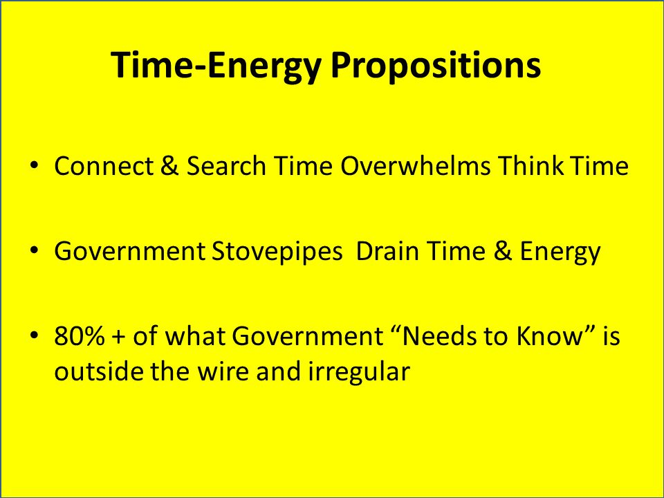 Time-Energy Propositions Connect & Search Time Overwhelms Think Time Government Stovepipes Drain Time & Energy 80% + of what Government Needs to Know