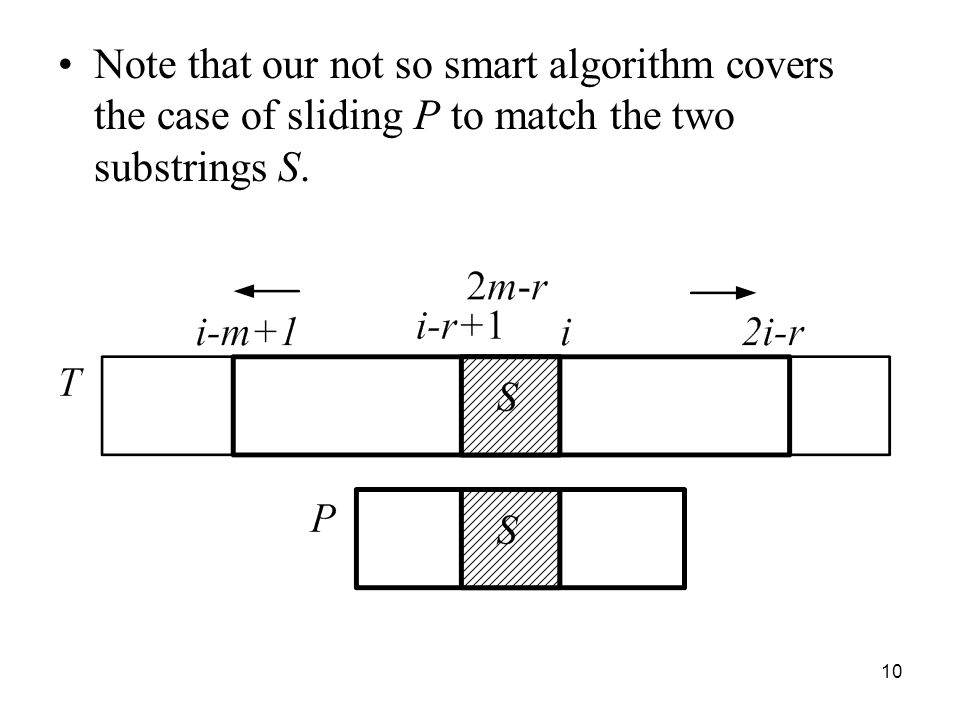 10 Note that our not so smart algorithm covers the case of sliding P to match the two substrings S.