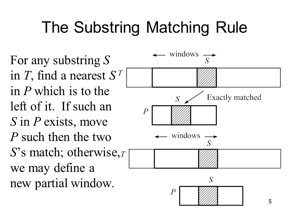 5 The Substring Matching Rule For any substring S in T, find a nearest S in P which is to the left of it.