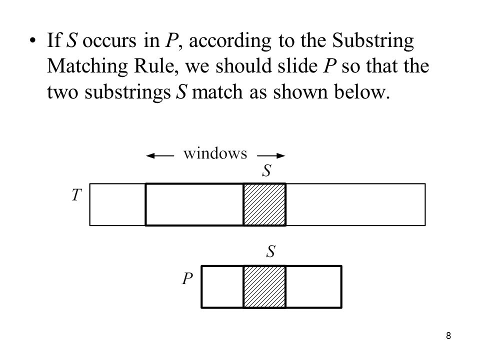 8 If S occurs in P, according to the Substring Matching Rule, we should slide P so that the two substrings S match as shown below.