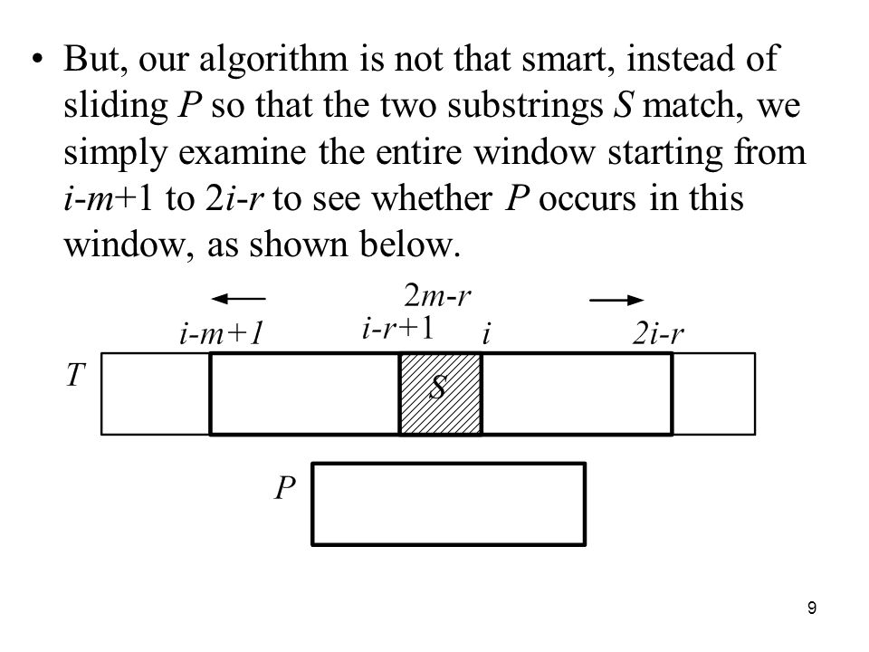 9 But, our algorithm is not that smart, instead of sliding P so that the two substrings S match, we simply examine the entire window starting from i-m+1 to 2i-r to see whether P occurs in this window, as shown below.