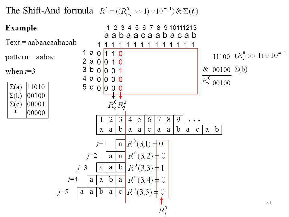 21 j=4 aabaaca 1234567 abac 89 ab...