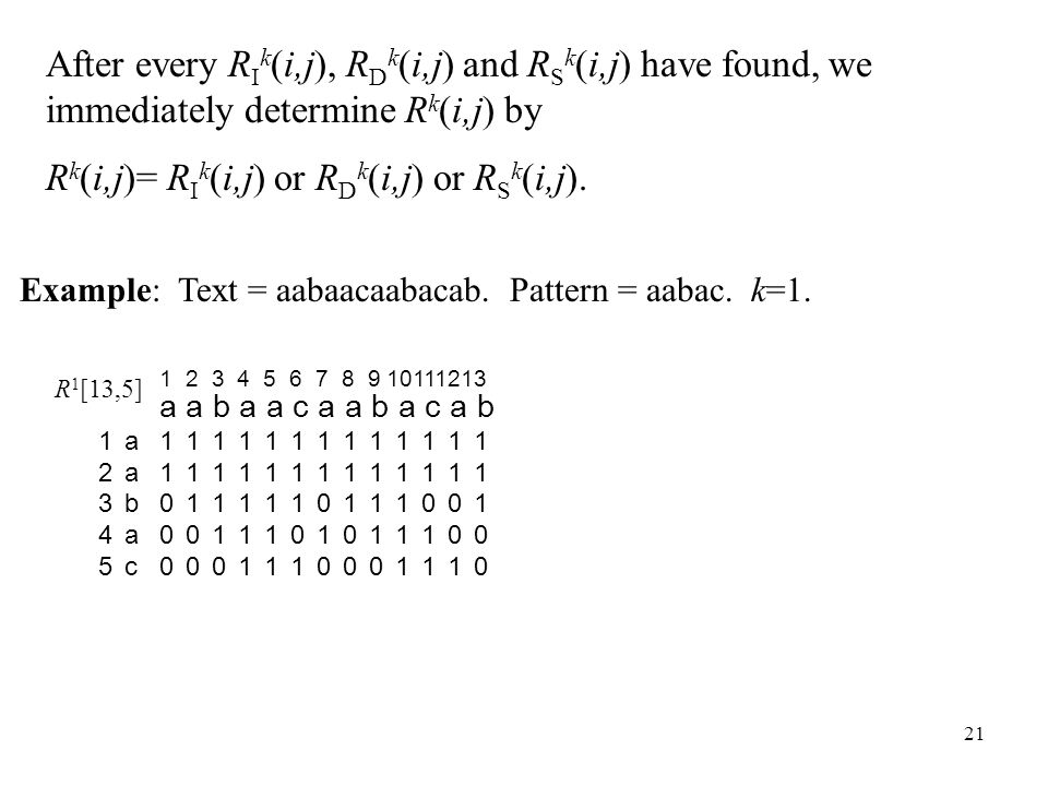 21 After every R I k (i,j), R D k (i,j) and R S k (i,j) have found, we immediately determine R k (i,j) by R k (i,j)= R I k (i,j) or R D k (i,j) or R S