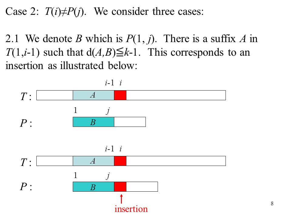 8 Case 2: T(i)P(j). We consider three cases: 2.1 We denote B which is P(1, j). There is a suffix A in T(1,i-1) such that d(A,B) k-1. This corresponds