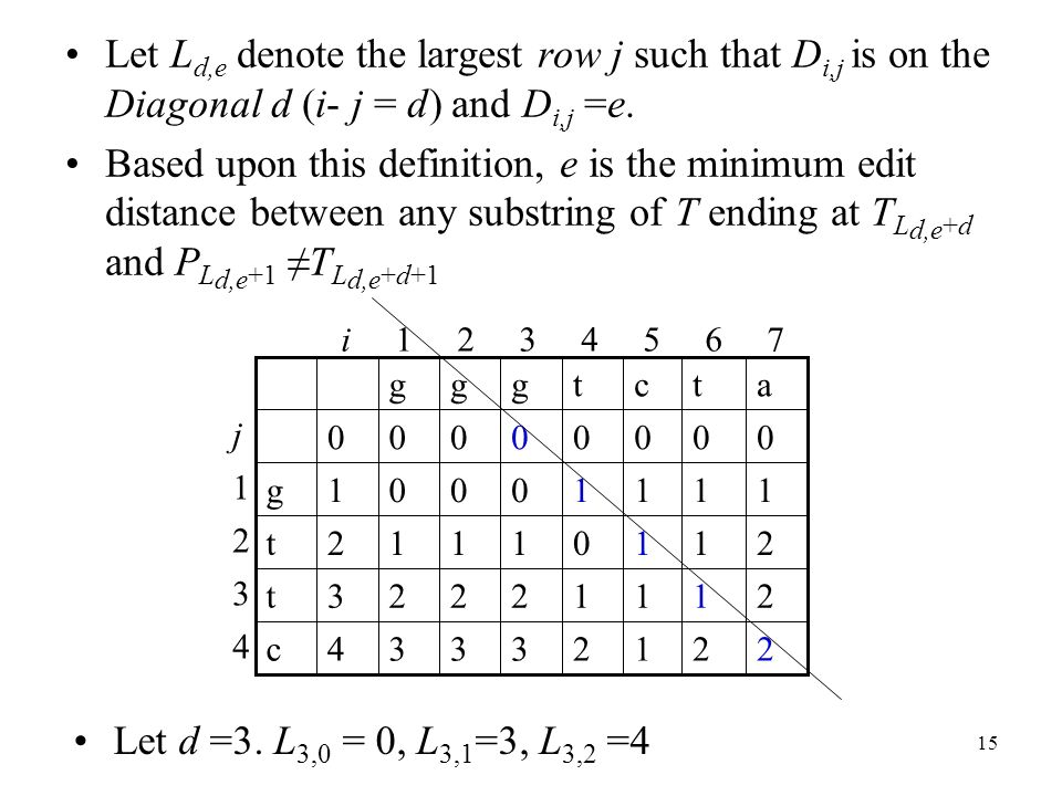 15 Let L d,e denote the largest row j such that D i,j is on the Diagonal d (i- j = d) and D i,j =e.