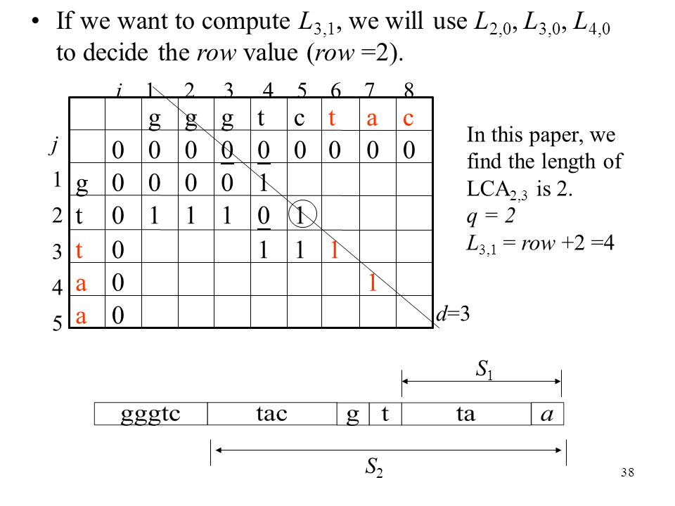 38 If we want to compute L 3,1, we will use L 2,0, L 3,0, L 4,0 to decide the row value (row =2).