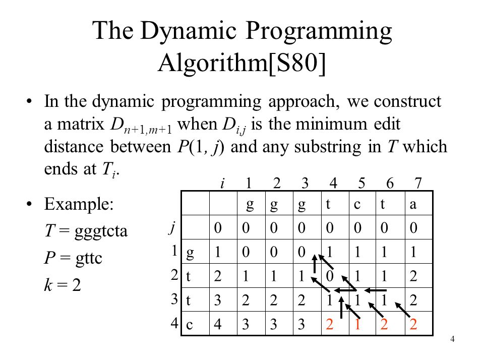 4 The Dynamic Programming Algorithm[S80] In the dynamic programming approach, we construct a matrix D n+1,m+1 when D i,j is the minimum edit distance between P(1, j) and any substring in T which ends at T i.