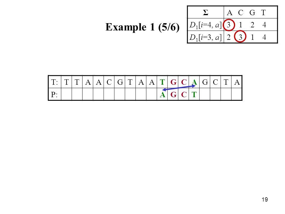 19 Example 1 (5/6) T:TTAACGTAATGCAGCTA P:AGCT ΣA C G T D 1 [i=4, a]3 1 2 4 D 1 [i=3, a]2 3 1 4