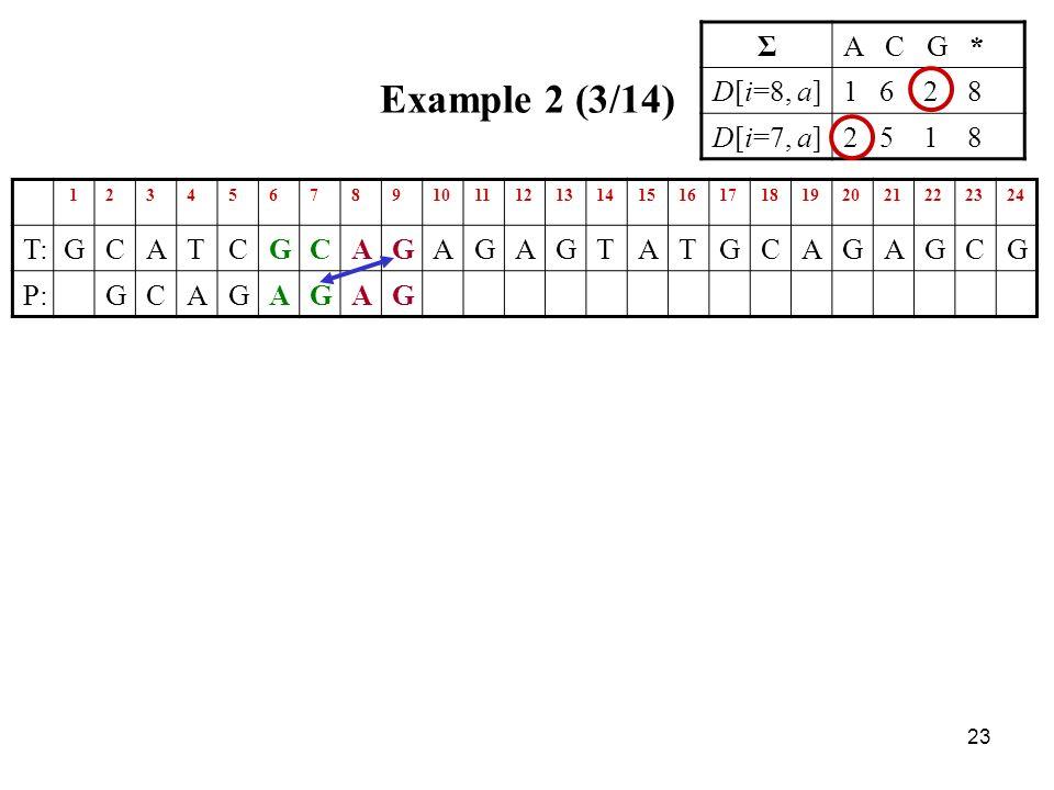 23 Example 2 (3/14) 123456789101112131415161718192021222324 T:GCATCGCAGAGAGTATGCAGAGCG P:GCAGAGAG ΣA C G * D[i=8, a]1 6 2 8 D[i=7, a]2 5 1 8