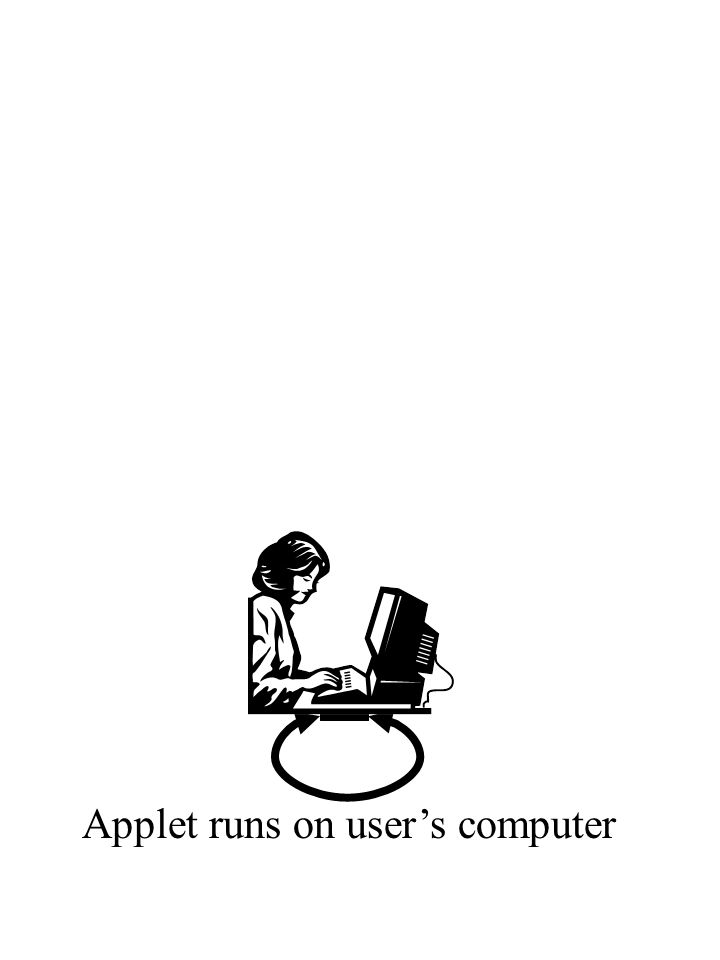 Applet runs on users computer