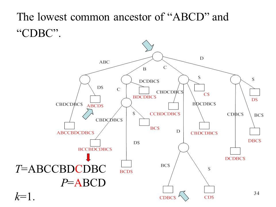 34 The lowest common ancestor of ABCD and CDBC. T=ABCCBDCDBC P=ABCD k=1.