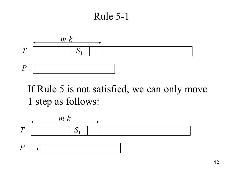 12 TS1S1 P m-k Rule 5-1 If Rule 5 is not satisfied, we can only move 1 step as follows: TS1S1 P m-k