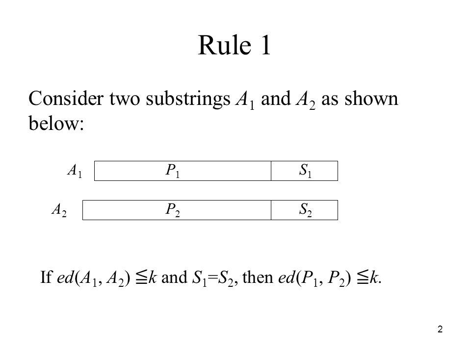 2 Rule 1 Consider two substrings A 1 and A 2 as shown below: A1A1 P1P1 S1S1 A2A2 P2P2 S2S2 If ed(A 1, A 2 ) k and S 1 =S 2, then ed(P 1, P 2 ) k.