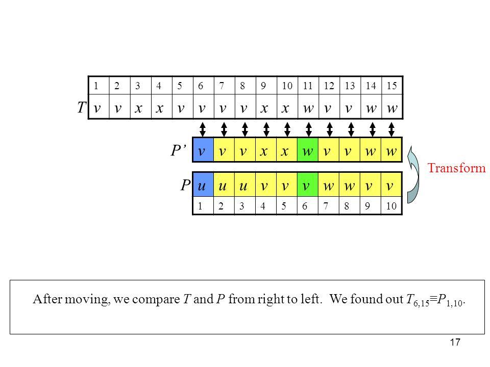 17 123456789101112131415 Tvvxxvvvvxxwvvww Puuuvvvwwvv 12345678910 vvvxxwvvww Transform After moving, we compare T and P from right to left. We found o