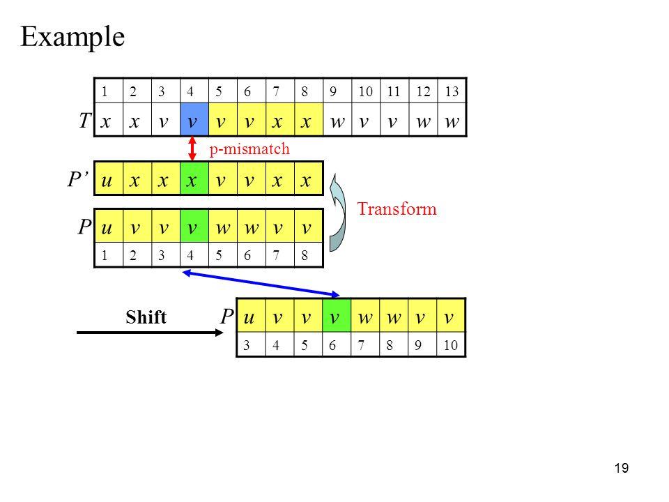 19 12345678910111213 Txxvvvvxxwvvww Puvvvwwvv 12345678 Shift p-mismatch Puvvvwwvv 345678910 uxxxvvxx Transform P Example