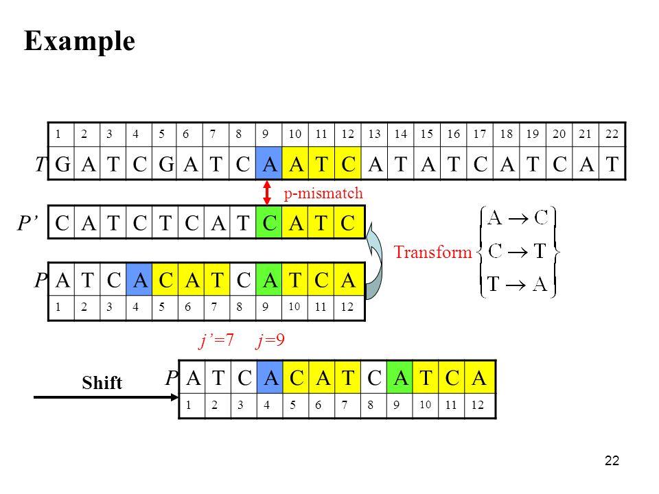 22 12345678910111213141516171819202122 TGATCGATCAATCATATCATCAT PATCACATCATCA 123456789 10 1112 Example CATCTCATCATCP Transform p-mismatch j=7j=9 PATCA