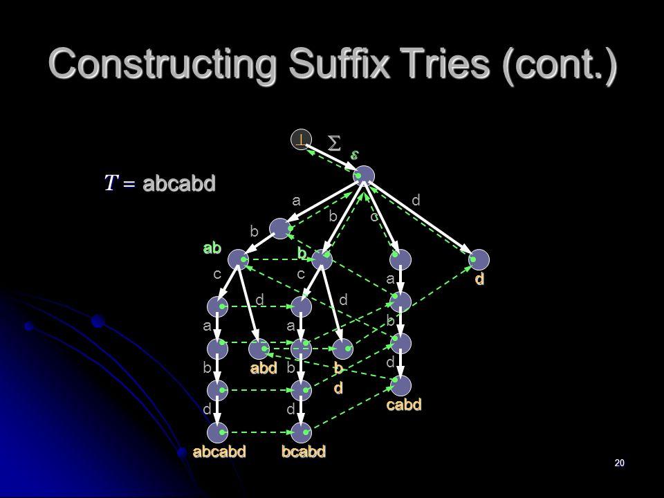 19 Constructing Suffix Tries (cont.) a ab abcabd b c a b d b c a b d T = abcabd d a d d d abd bcabd cabd d bdbdbdbd b b c top r r r r r r r top