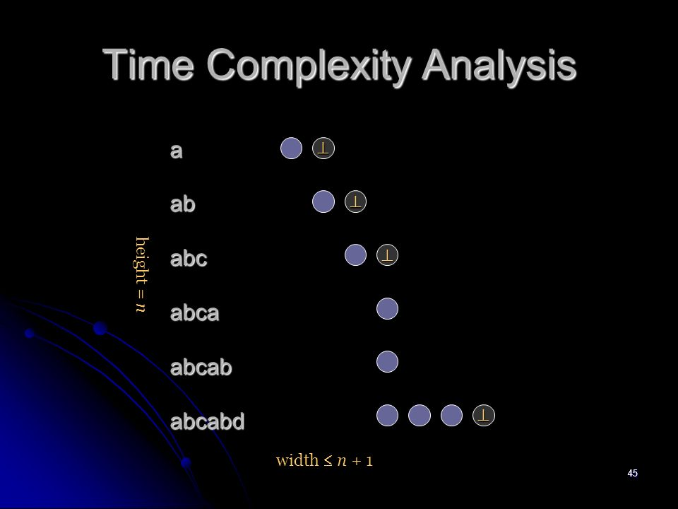 44 Time Complexity Theorem 2 Algorithm 2 constructs the suffix tree STree ( T ) for a string T = t 1...