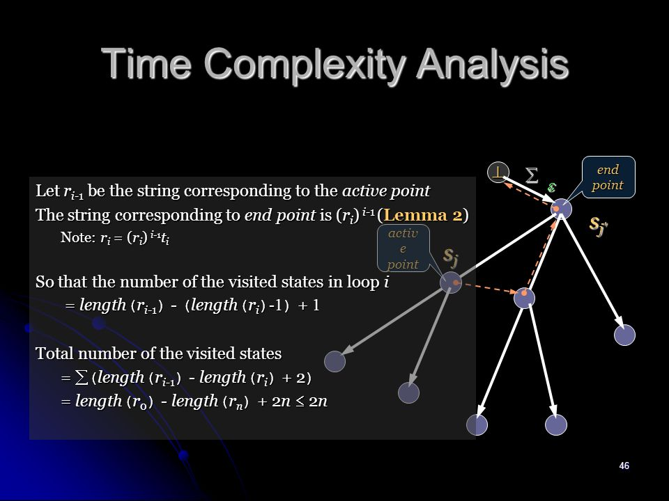 45 Time Complexity Analysis aababcabcaabcababcabd height = n width n + 1