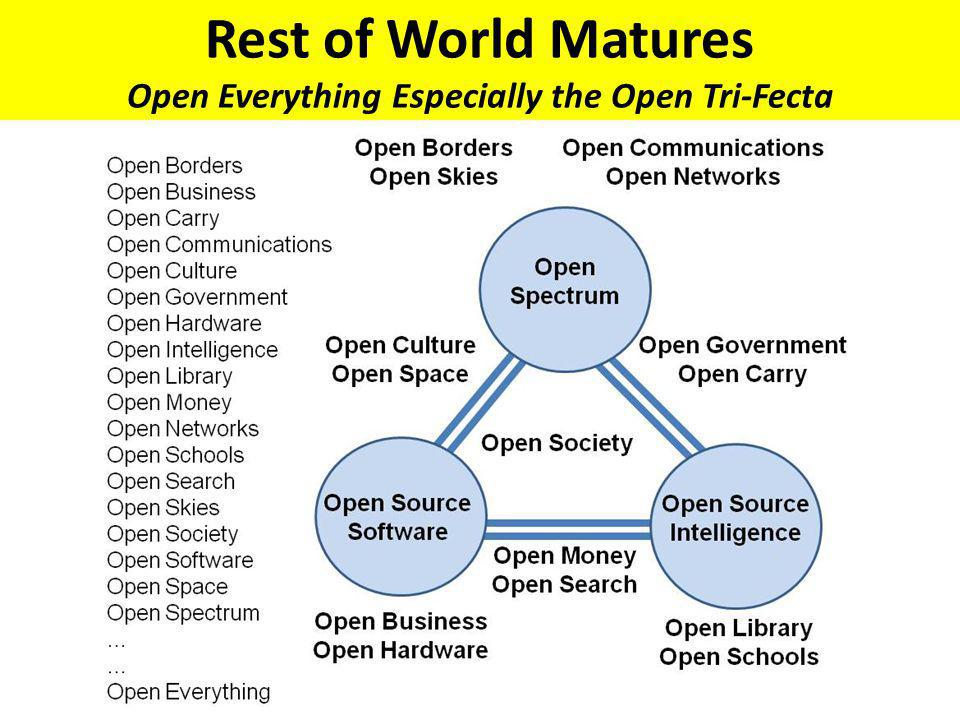 Rest of World Matures Open Everything Especially the Open Tri-Fecta
