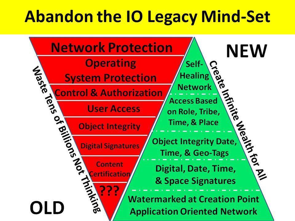 Abandon the IO Legacy Mind-Set