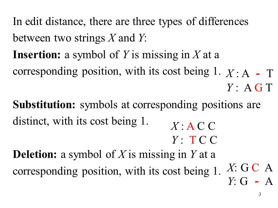 34 abcabba c b a b a c 00000000 11101111 22111112 32221221 43232122 54333222 65434333 T=abcabba P=cbabac S: c-ab-- P: cbabac EDIT(S, P)=3