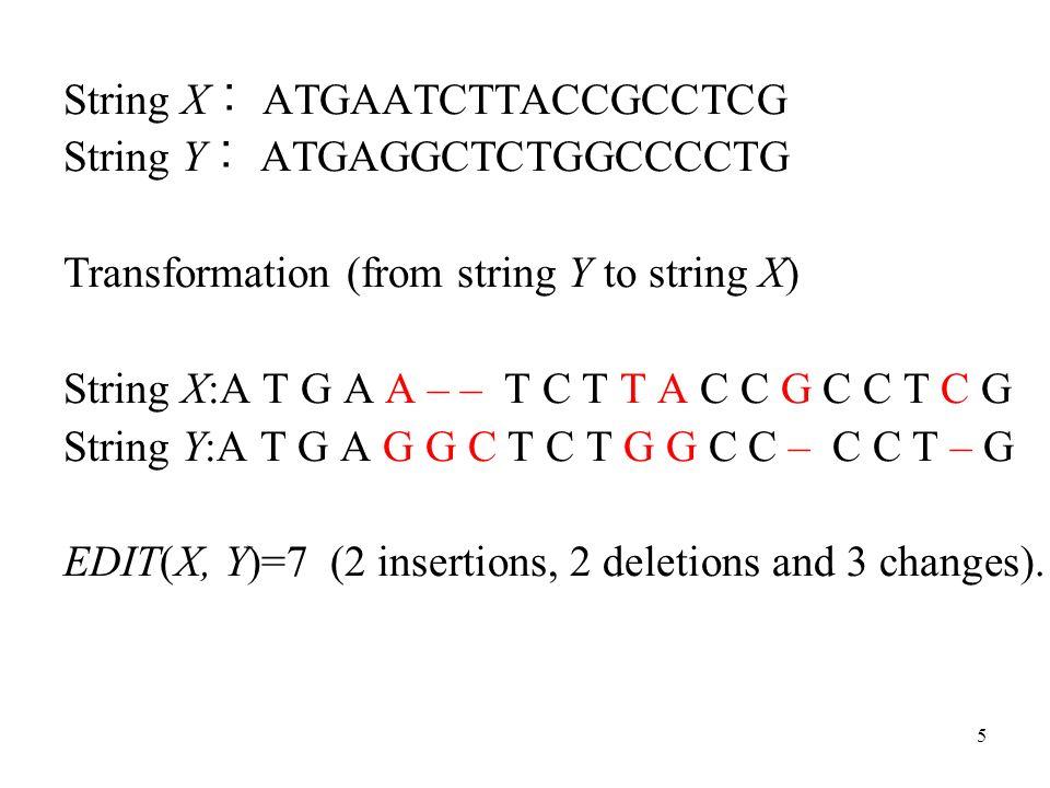 16 abcabba c b a b a c EDIT(X, Y)=4 bba bac Given X=abcabba Y=cbabac 01234567 11223456 22123345 32222344 43233234 54333333 65434444 Match