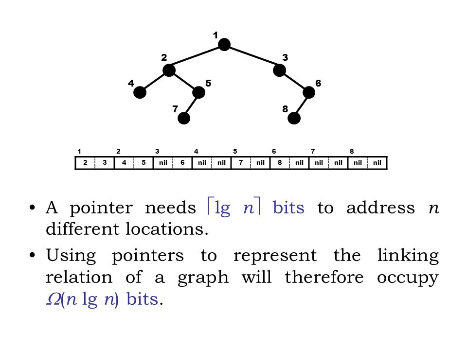 Outline To store a binary tree in asymptotically optimal space –Represent a tree in O ( n ) bits –Efficient tree-traversal in space-efficient trees To store planar graphs in asymptotically optimal space