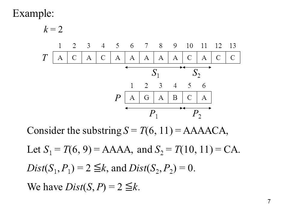 8 Example: T ACACAAAAACACC 12345678910111213 AGABCA P 123456 k = 2 Consider the substring S = T(8, 11) = AACA, Let S 1 = T(8, 9) = AA, and S 2 = T(10, 11) = CA.