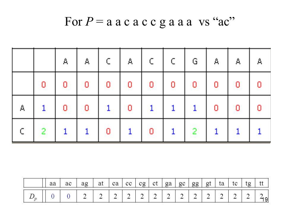 19 For P = a a c a c c g a a a vs ac aaacagatcacccgctgagcgggttatctgtt DpDp 0022222222222222