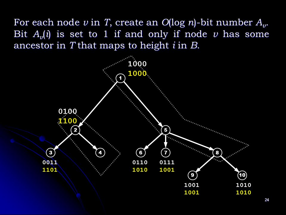 24 1 2 34 5 678 910 1000 0100 1100 0011 1101 0110 1010 0111 1001 1010 For each node v in T, create an O (log n )-bit number A v.